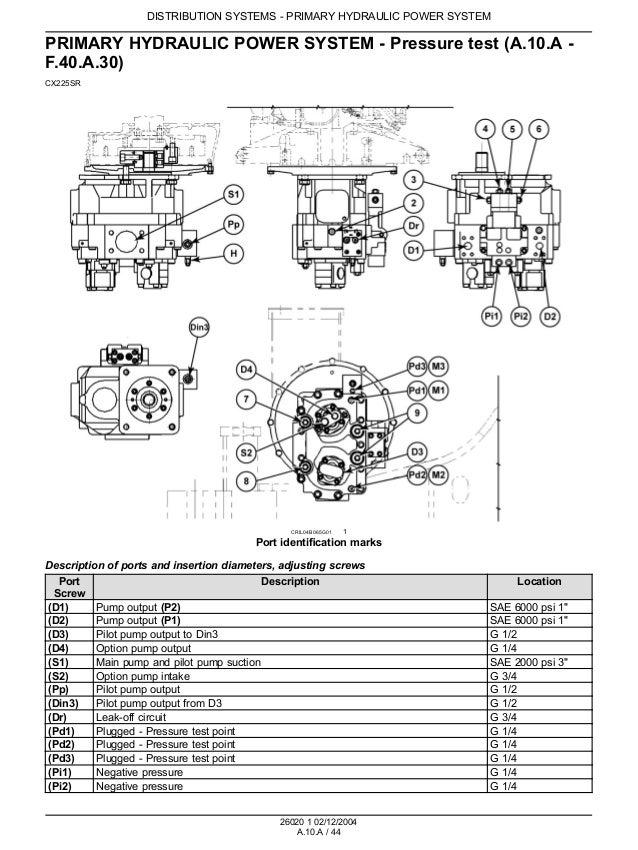 2004 160 case excavator wiring diagram online schematic diagram \u2022  case cx225sr crawler excavator service repair manual rh slideshare net gooseneck trailer wiring diagram gooseneck trailer