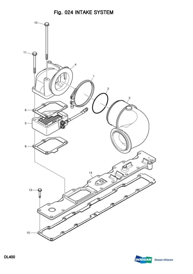DOOSAN DL400 WHEELED LOADER Service Repair Manual