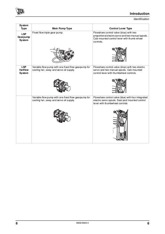JCB 528S LOAD CONTROL (SUPPLEMENT) Service Repair Manual