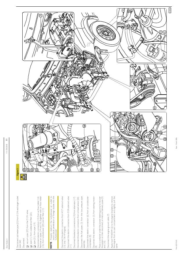 2006 IVECO DAILY 4 Service Repair Manual