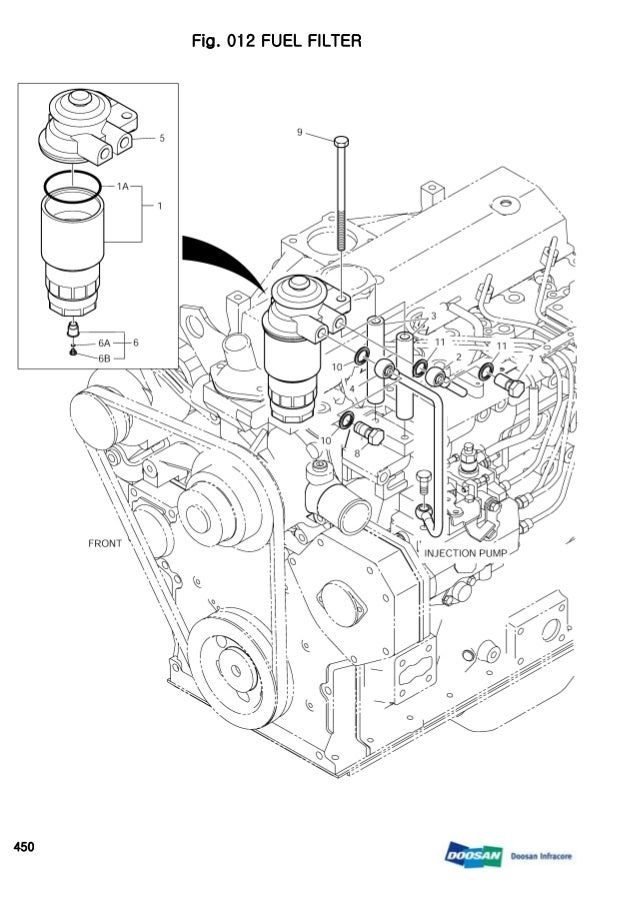 DAEWOO DOOSAN 450 SKID STEER LOADER Parts Catalogue Manual