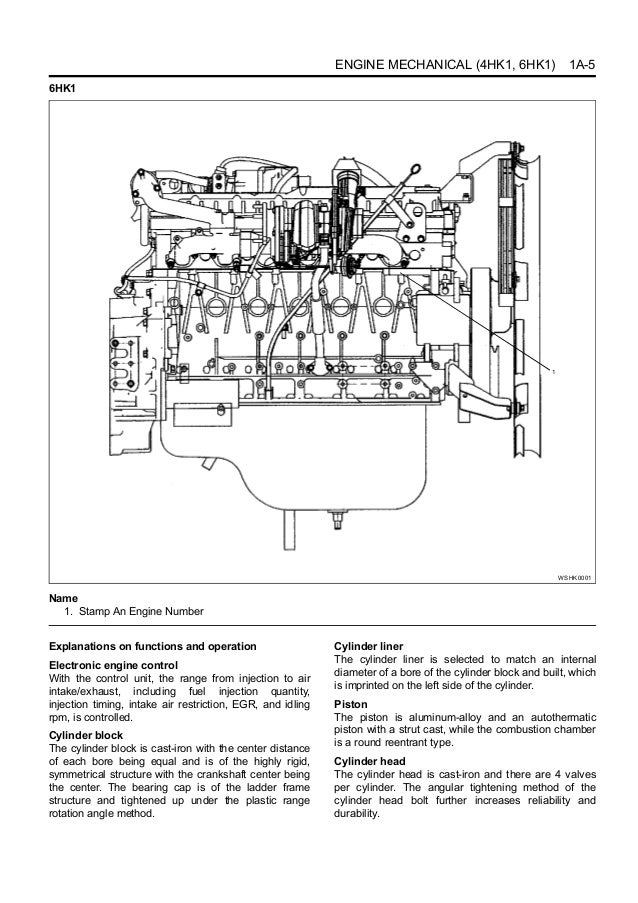 hitachi 6hk1 engine service repair manual rh slideshare net