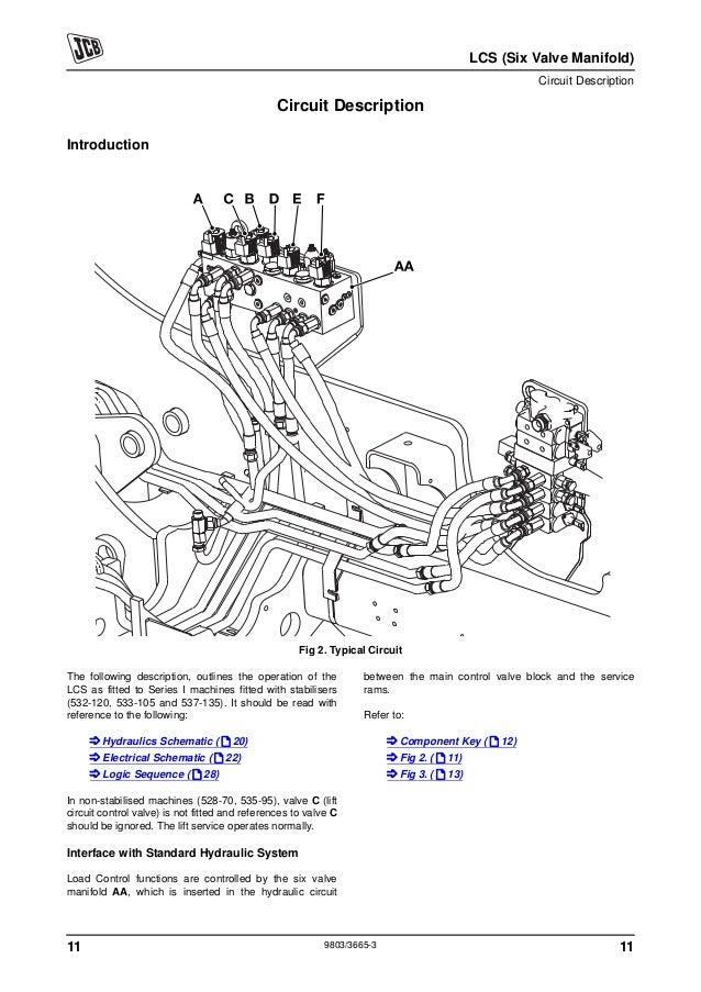 JCB 535-140 HiViz LOAD CONTROL (SUPPLEMENT) Service Repair