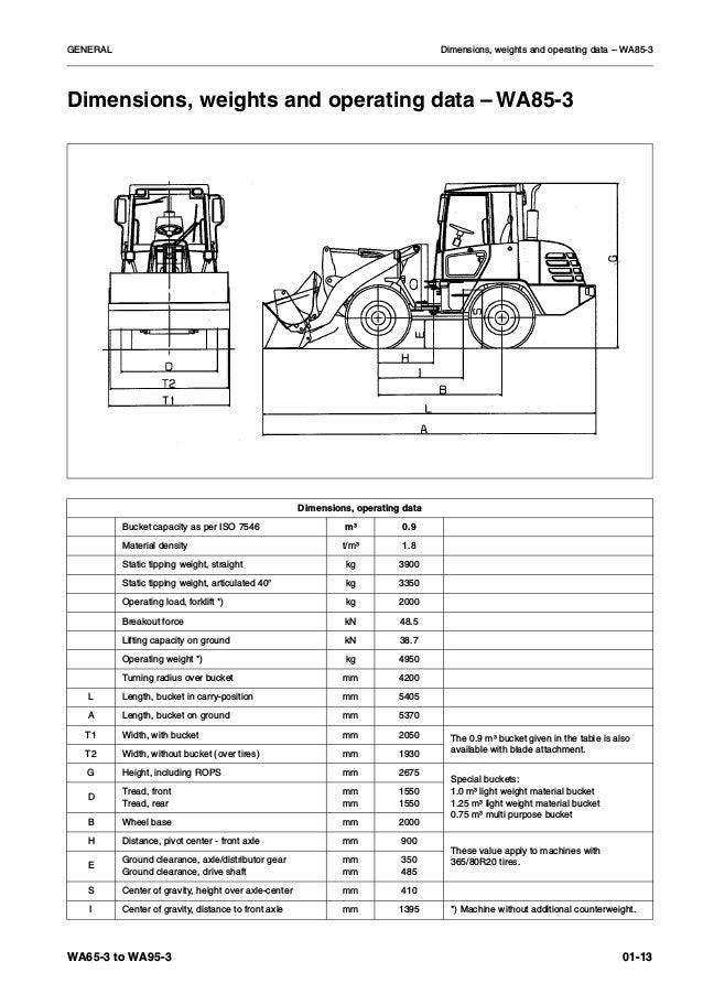 KOMATSU WA90-3 WHEEL LOADER Service Repair Manual SN