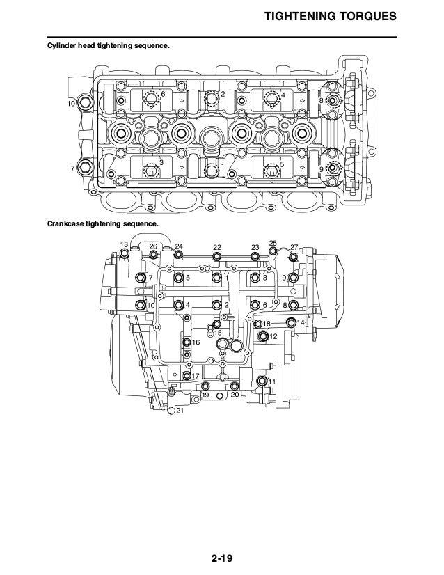 2009 Yamaha FZ6 Service Repair Manual