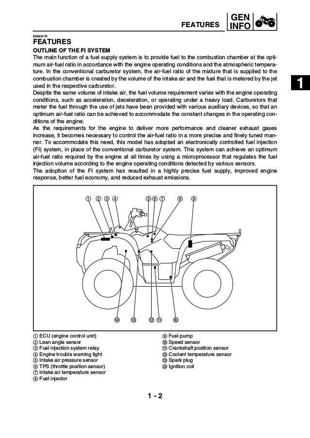 2007 Yamaha YFM700FGPW Grizzly Service Repair Manual