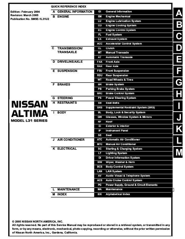 Nissan Altima 2 5 Engine Diagram Best Wiring Diagrams Cow Igno A Cow Igno A Ekoegur Es