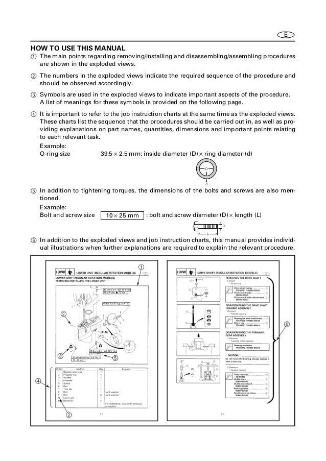 Yamaha 150 2 stroke manual