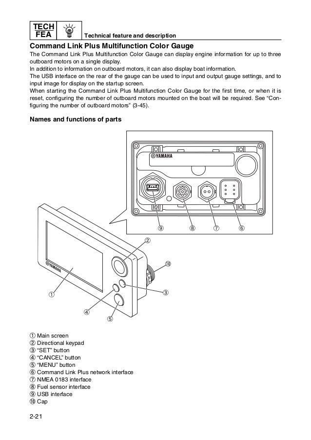 Yamaha Command Link Gauge Wiring Diagram | #1 Wiring Diagram