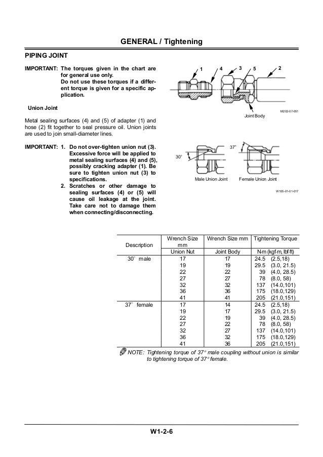 hitachi zaxis 450lc 3 excavator service repair manual rh slideshare net Hitachi Schematics Hitachi Excavators Service Manual