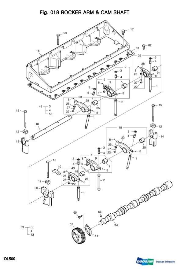 Doosan Forklift Wiring Diagram
