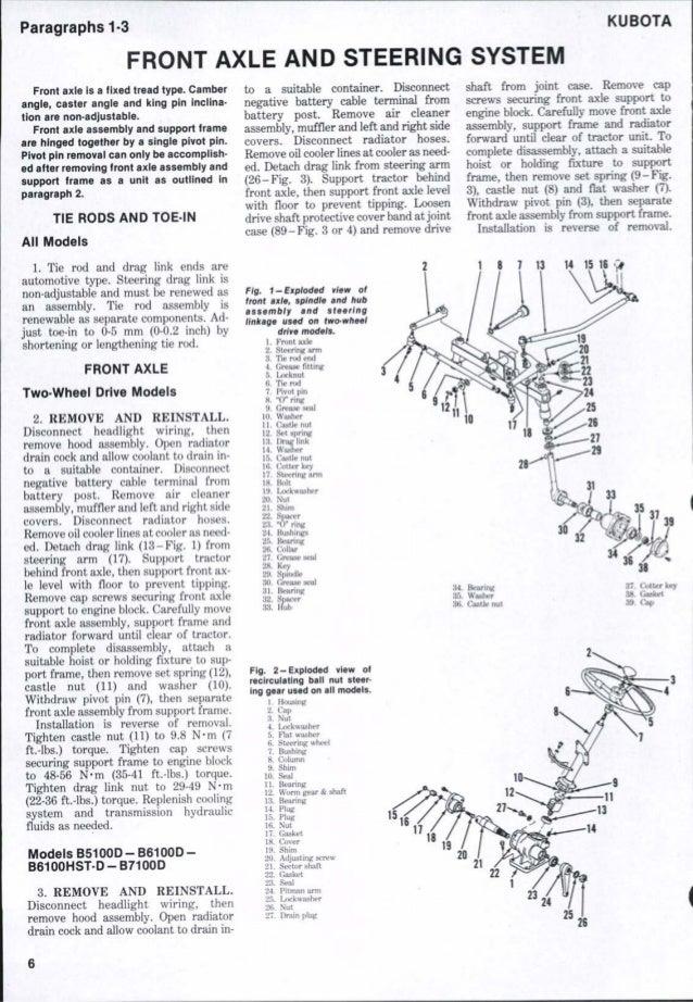 Kubota B6100HST-E Tractor Service Repair Manual on b2320 kubota tractor wiring diagrams, f2000 kubota tractor wiring diagrams, l2350 kubota tractor wiring diagrams, l4200 kubota tractor wiring diagrams, m9000 kubota tractor wiring diagrams,