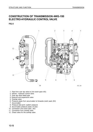 KOMATSU WA270PT-3 WHEEL LOADER Service Repair Manual SN