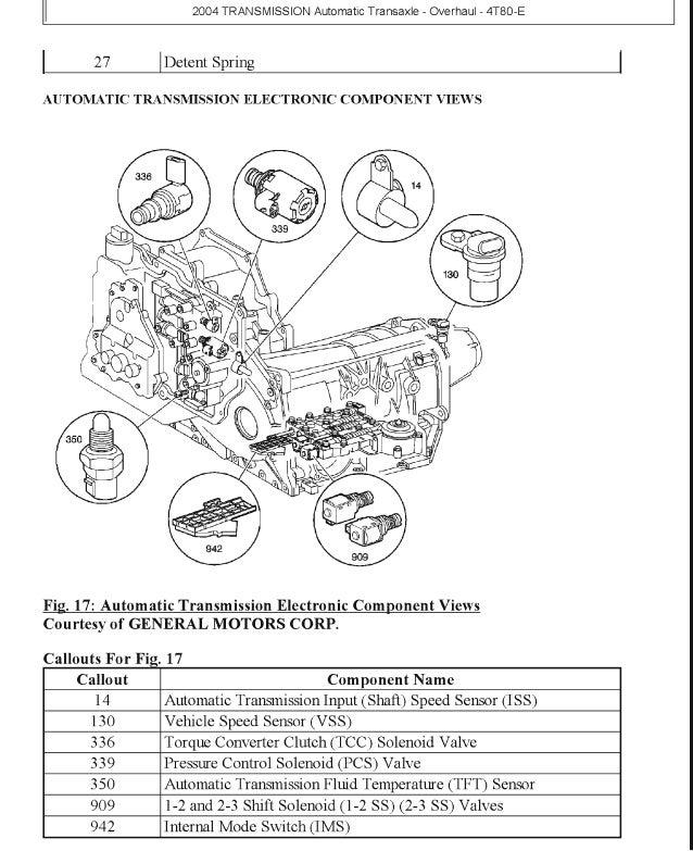 2003 Pontiac Bonneville Service Repair Manual