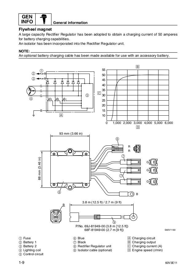 8 Hp Yamaha Outboard Charging Wire Diagram - Wiring Diagrams