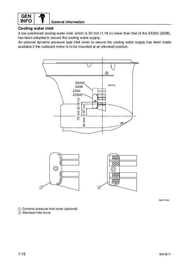 Yamaha YFM 250 BW Big Bear 2007 Haynes Service Repair Manual