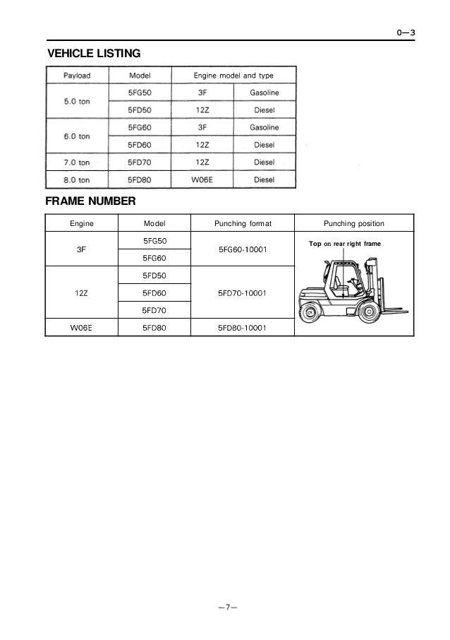 Toyota 5FD60 Forklift Service Repair Manual