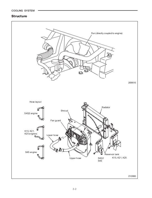 Mitsubishi Fd15n Forklift Trucks Service Repair Manual Snf16d 50001
