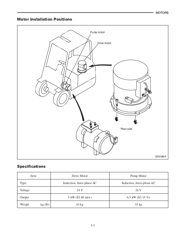 fork lift electric motor wiring diagram caterpillar cat ep15krt pac forklift lift trucks service repair manua     caterpillar cat ep15krt pac forklift
