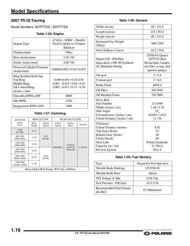 2006 POLARIS FST TOURING SNOWMOBILE Service Repair Manual