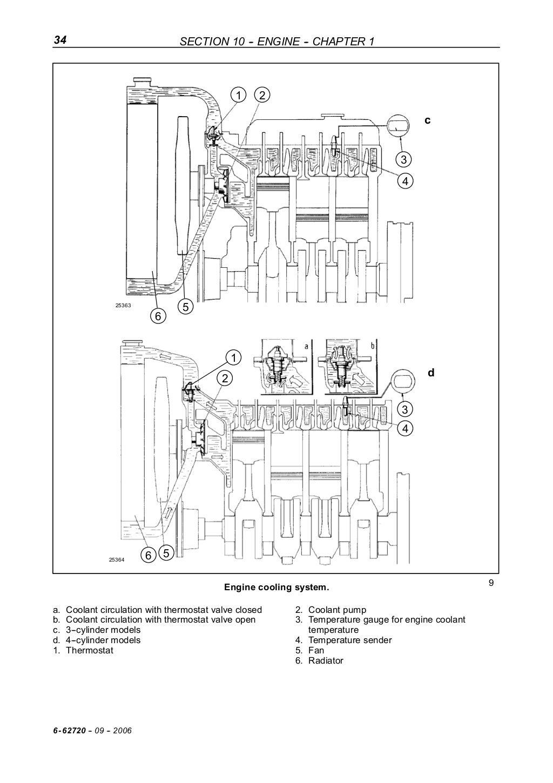 CASE IH JX60 TRACTOR Service Repair Manual
