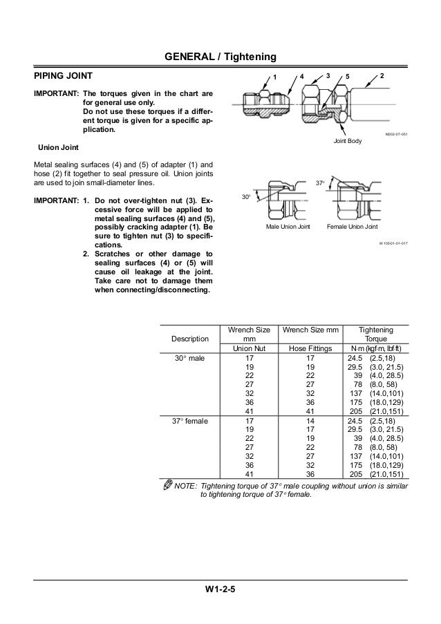 hitachi zaxis 160 3 hydraulic excavator service manual