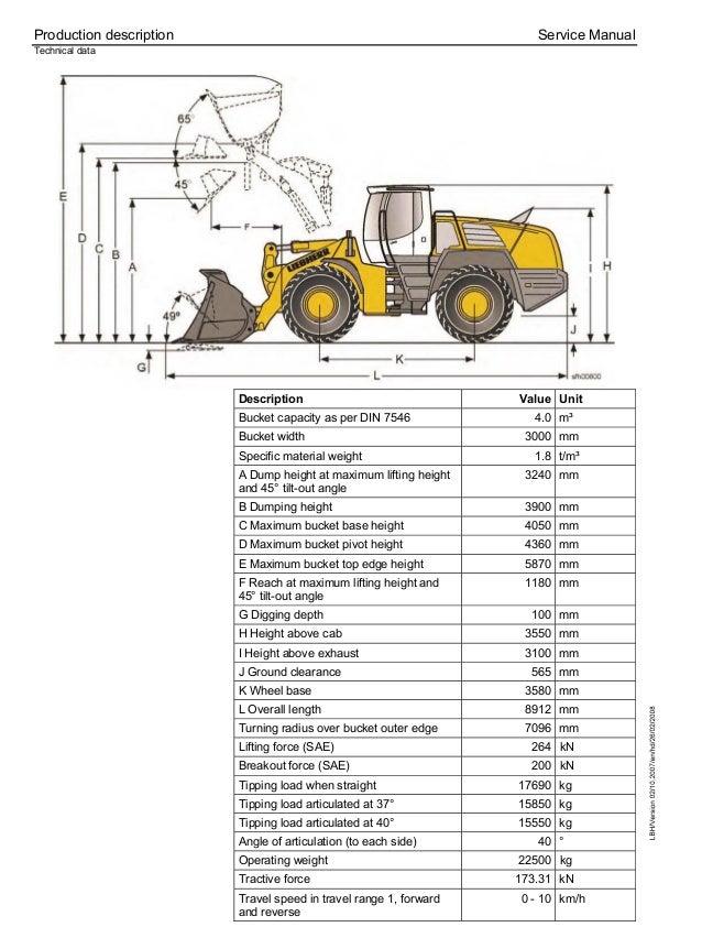 Liebherr L556-454 Wheel Loader Service Repair Manual SN