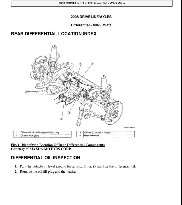 2008 Mazda Miata Mx5 Service Repair Manualrhslideshare: Mazda Miata Engine Diagram Repair At Gmaili.net