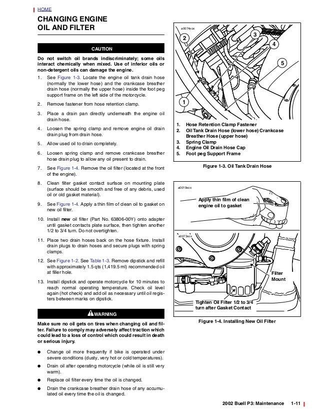 2002 Buell P3 Blast Service Repair Manual