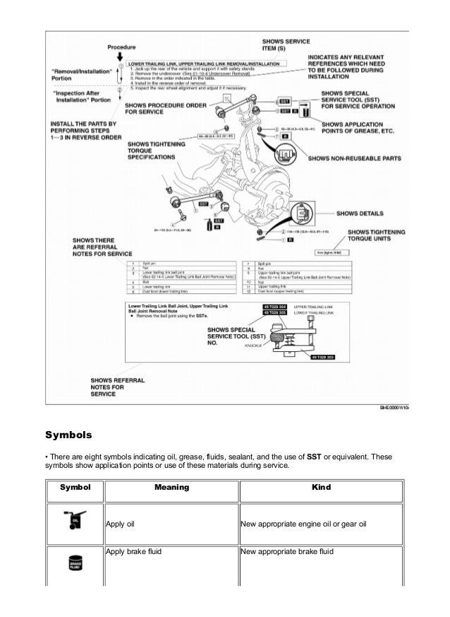 2003 Mazda Mpv Service Repair Manual