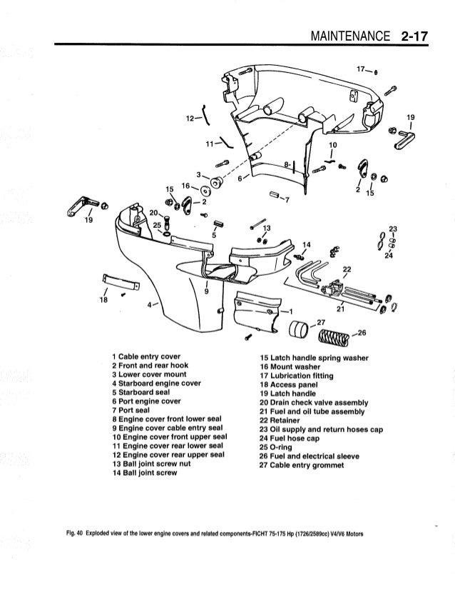 1999 Johnson Evinrude Outboard 120 HP Service Repair Manual