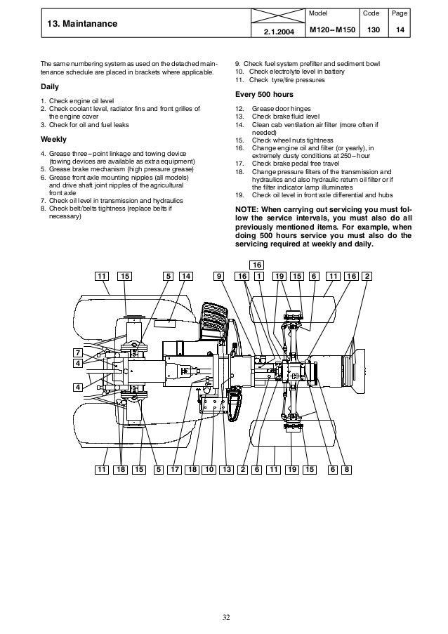 Valtra T 140 TRACTOR Service Repair Manual