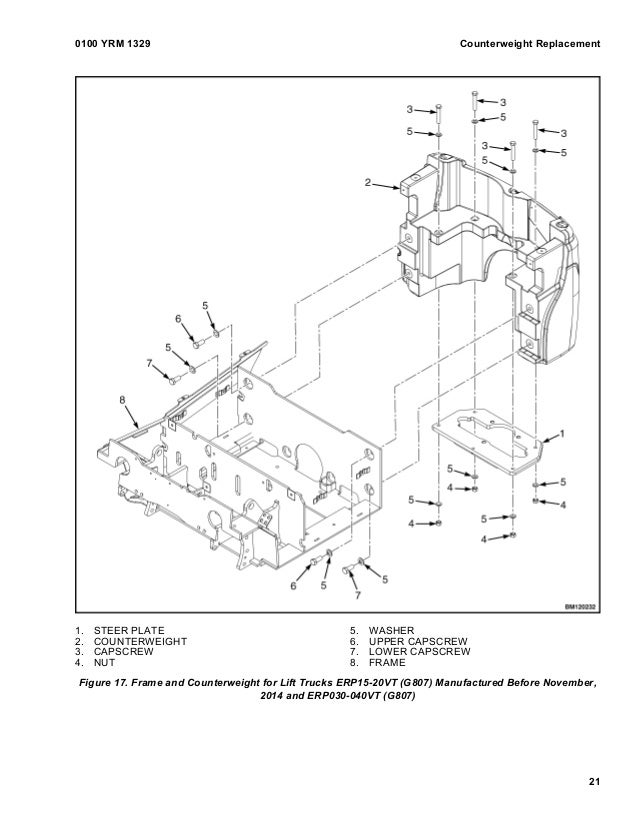 Wiring Yale Diagram Fork Lift