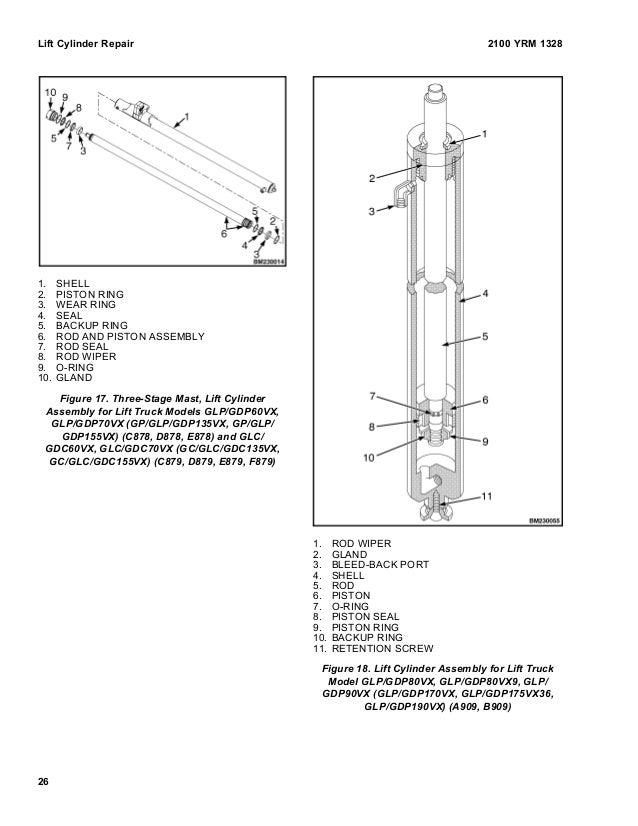 YALE E879 GDC70VX LIFT TRUCK Service Repair Manual