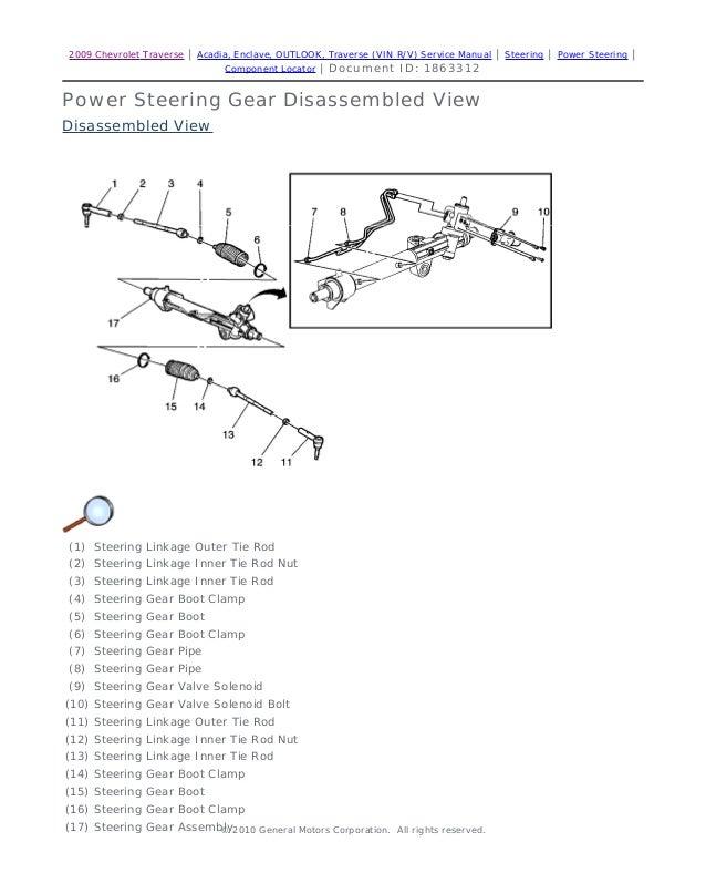 2009 saturn outlook service repair manual rh slideshare net 2009 Saturn Outlook Xe 2009 Saturn Outlook Problems