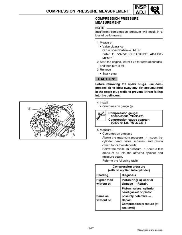 2012 yamaha venture rst90bs snowmobile service repair manualVenture Engine Wiring Diagram On Wiring Water Pressure Tank Switch #12