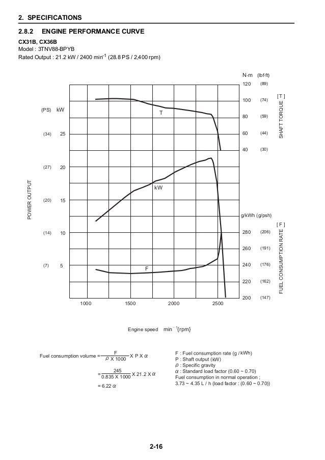 wisconsin w 2 1230 basic engine diagram