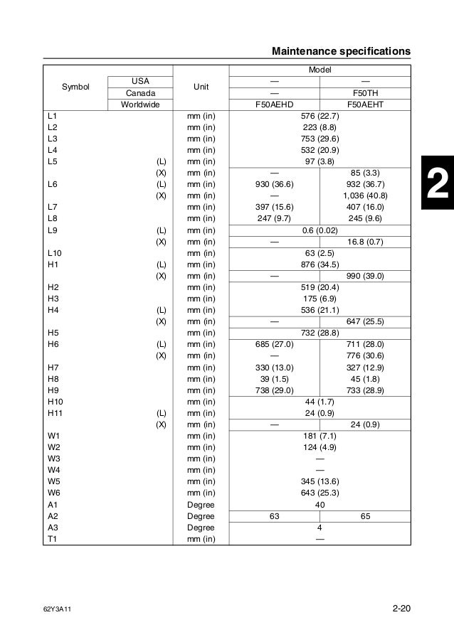 YAMAHA FT50BET OUTBOARD Service Repair Manual L: 406850-