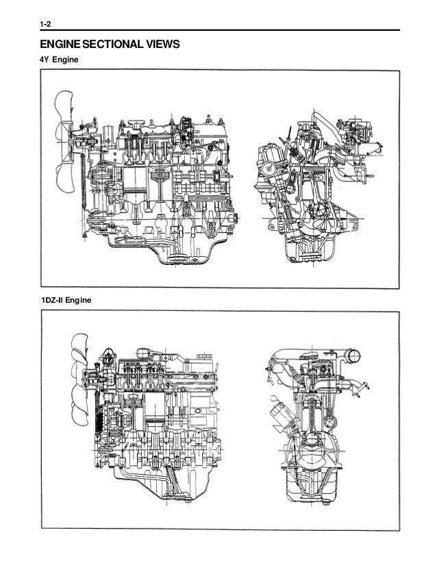 Toyota 2fg14 service manual yamaha 115 outboard motor Cover