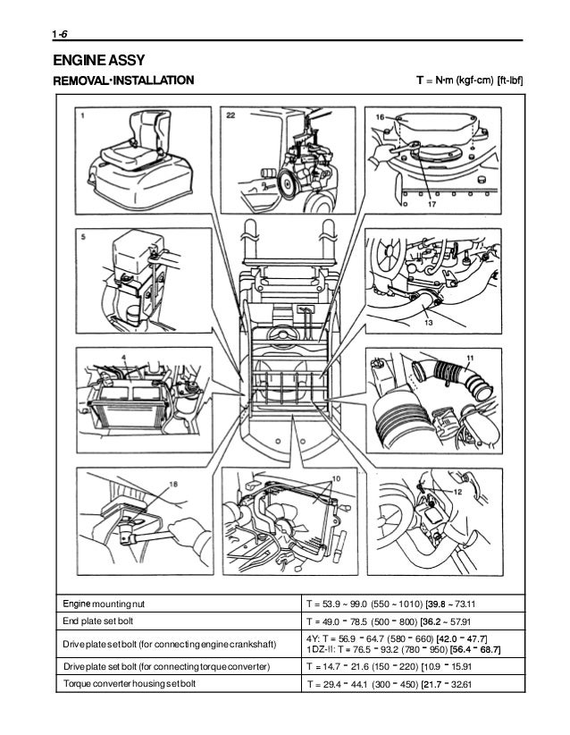 Toyota 7fgcu15 Forklift Service Repair Manual