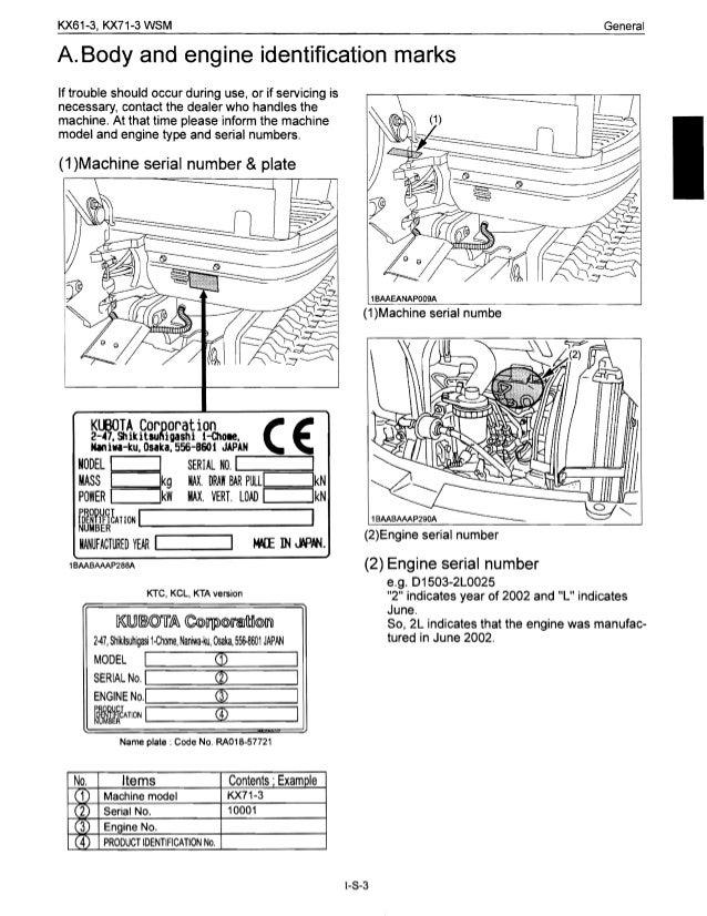kubota kx71 3 excavator service repair manual rh slideshare net Kubota Wiring Diagram PDF kubota excavator wiring diagram