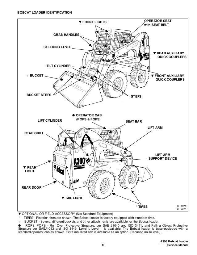 BOBCAT A300 ALL WHEEL STEER LOADER Service Repair Manual