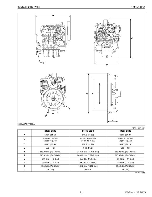 [FPER_4992]  KUBOTA D1105-T-E3B DIESEL ENGINE Service Repair Manual | Kubota Diesel Engine Diagram |  | SlideShare