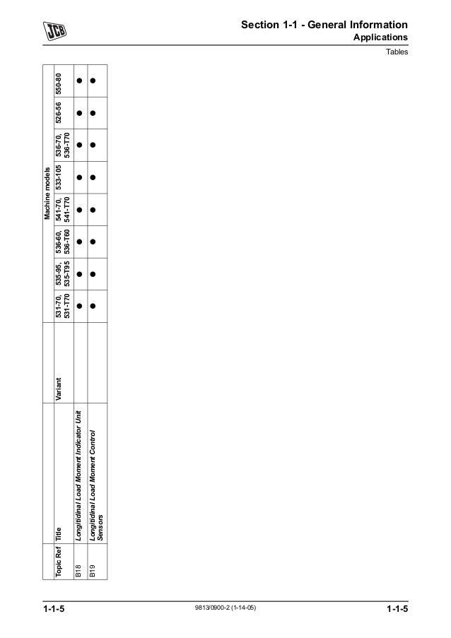 JCB 531-70 TELESCOPIC HANDLER Service Repair Manual SN