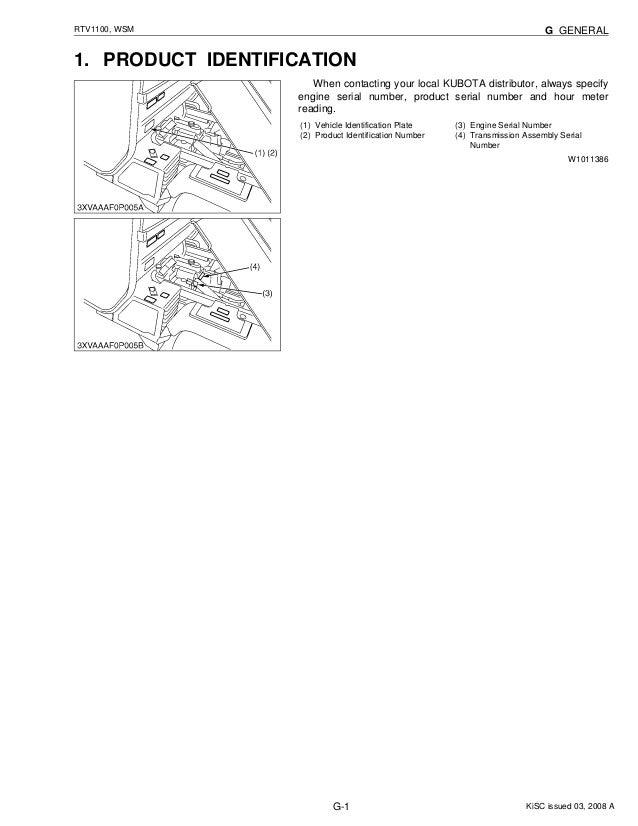 kubota rtv wiring schematic kubota rtv 1100 engine diagram wiring diagram  kubota rtv 1100 engine diagram wiring