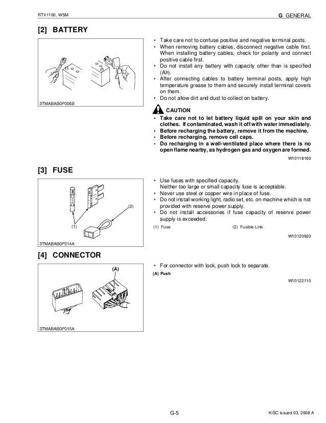 [DIAGRAM_38IU]  KUBOTA RTV1100 UTILITY VEHICLE UTV Service Repair Manual | Kubota Rtv 1100 Fuse Box |  | SlideShare