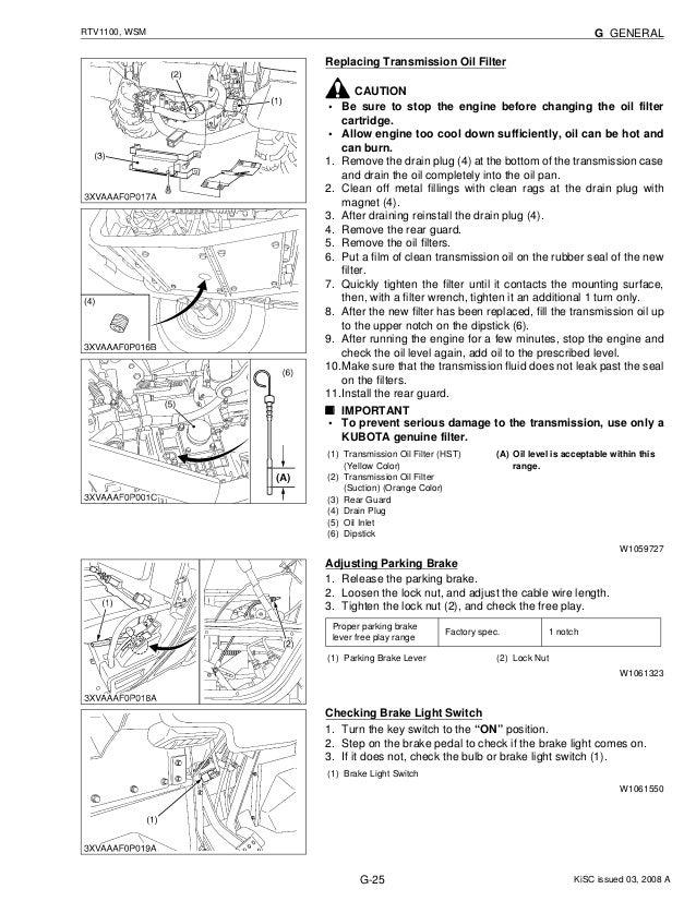 Rtv 1100 Wiring Diagram | Wiring Diagram Kubota Wire Diagram on