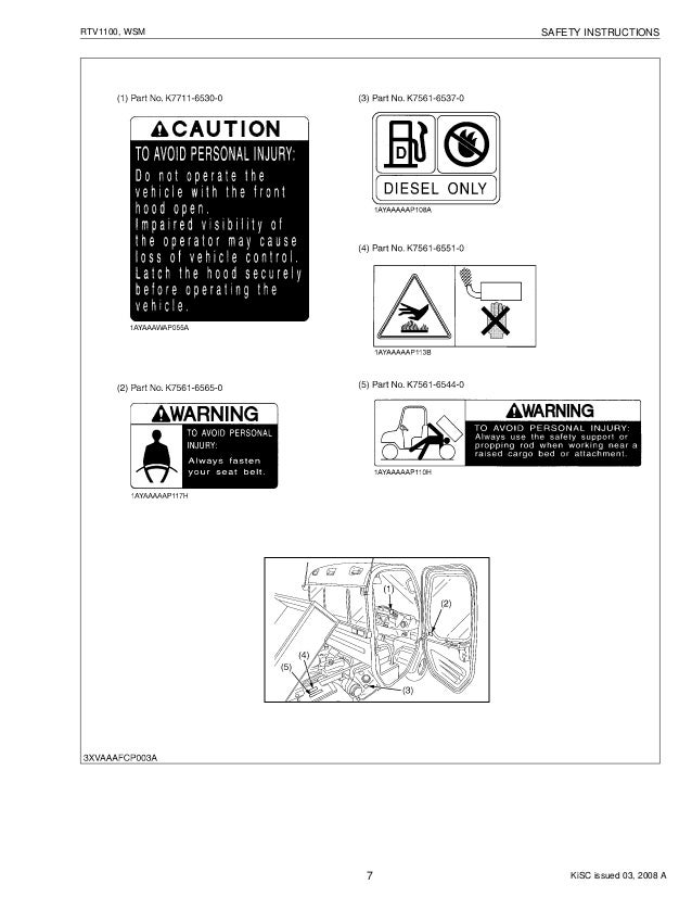 KUBOTA RTV1100 UTILITY VEHICLE UTV Service Repair Manual