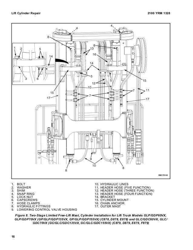 yale electric forklift wiring diagram wiring diagram rh 54 yoga neuwied de