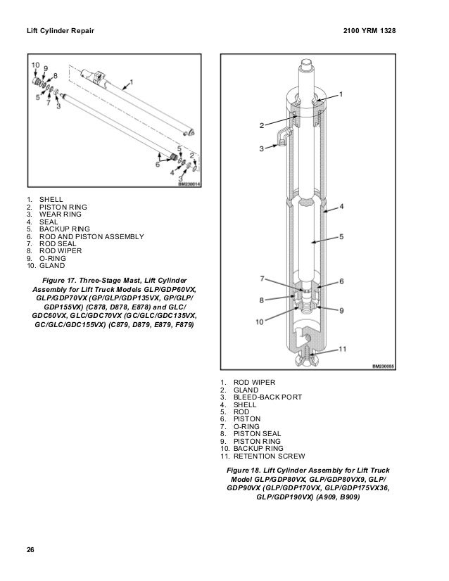 YALE E879 GLC60VX LIFT TRUCK Service Repair Manual